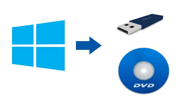 Dvd copy tutorial: how to download dvd to computer.