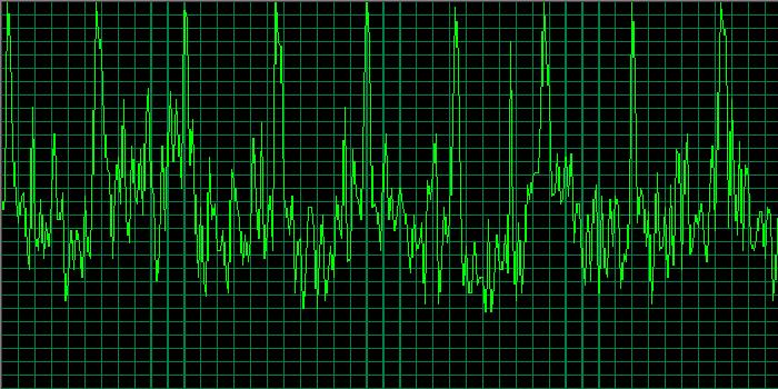 cpu-spikes