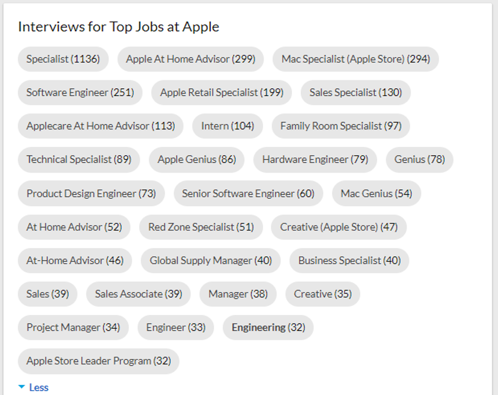 top jobs at apple